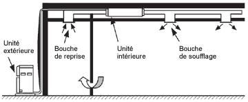 aerothermie-pompe-chaleur-alarme-securite-occitanie-aso-toulouse-installateur-31-81-82